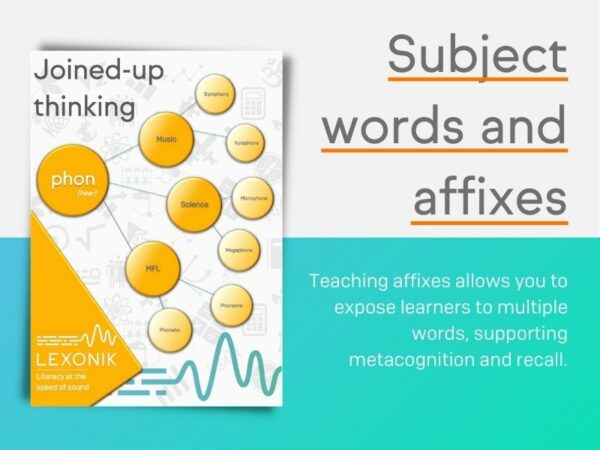 subject words and affixes
